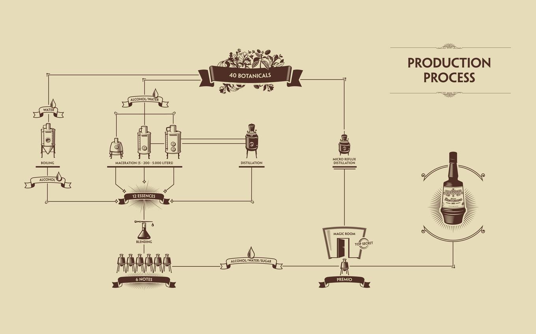 Production image 1
